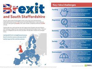 South Staffordshire data profile 2017